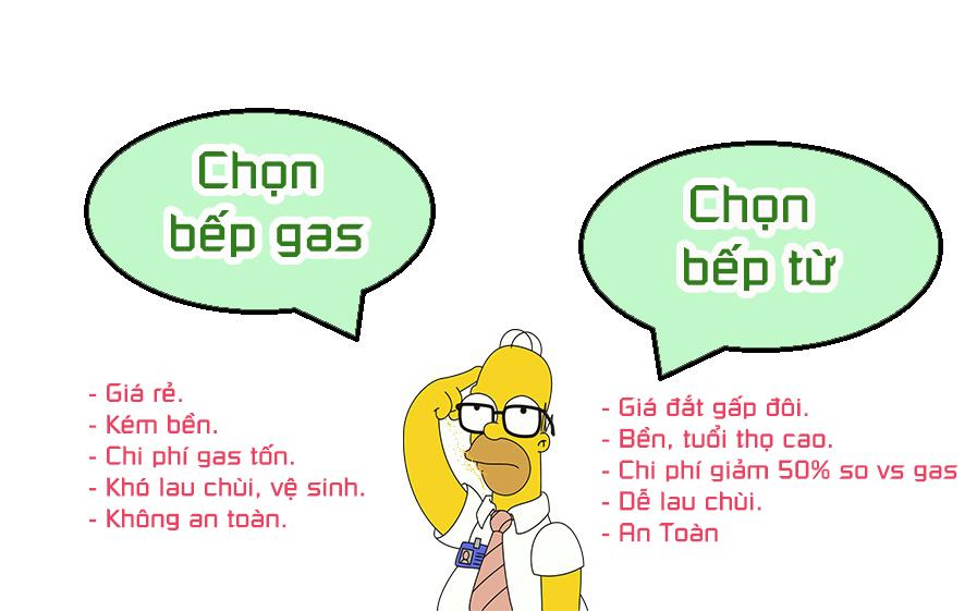 bep-dien-tu-cong-nghiep